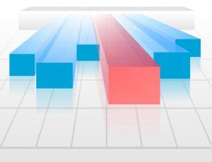 business-bar-chart-1144120-1279x980